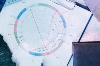 3 дом в астрологии фото 1